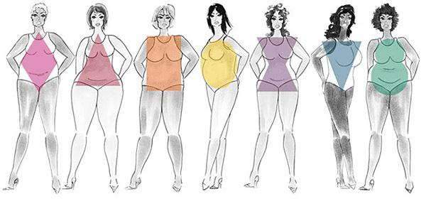 Which Female Body Shape Do You Have?